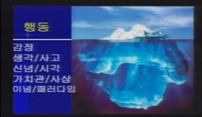 밖으로 표출되는 부분은 빙산의 일각